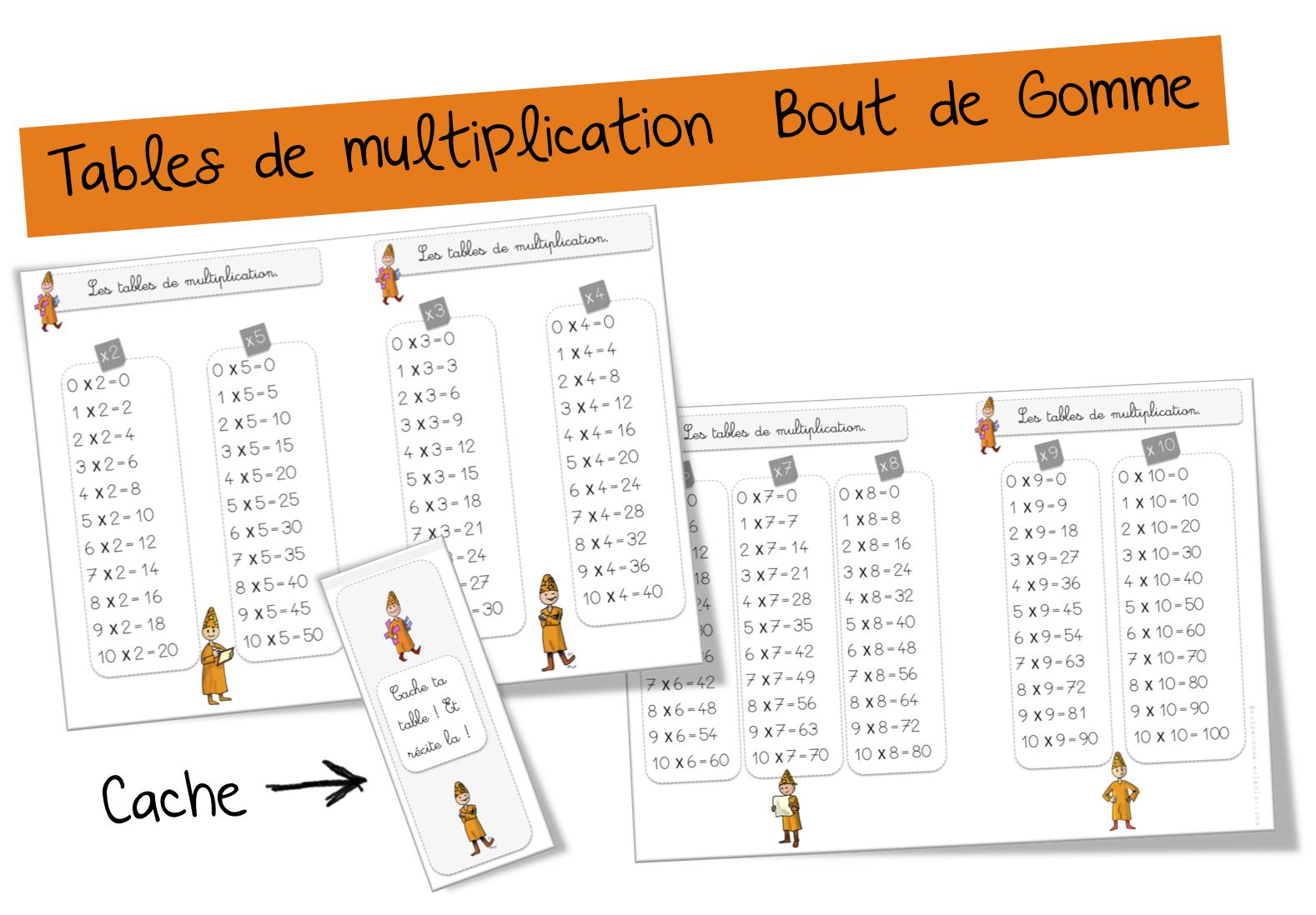 Exercice De Table De Multiplication 2 3 4 5 6