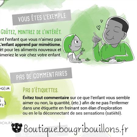 Extrait 1 des affiches - L'alimentation - Affiche Bougribouillons Petite enfance