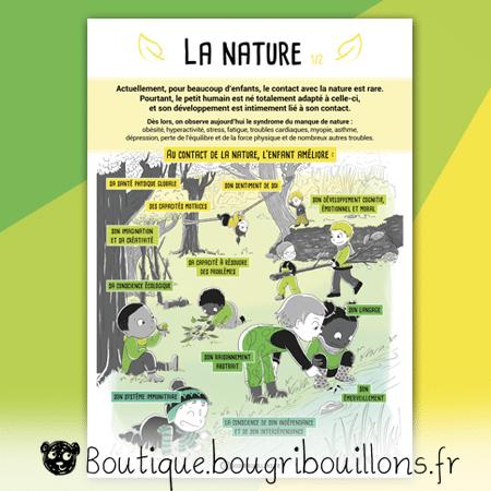 La nature - partie 1 - Affiche Bougribouillons Petite enfance