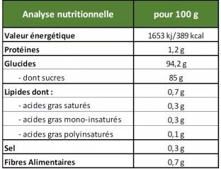 tableau nutritionnel sucre de fleurs de coco