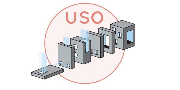 Digitaal samenwerken met USO