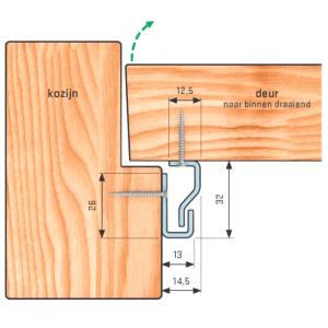 Strips voor naar binnen draaiende deuren