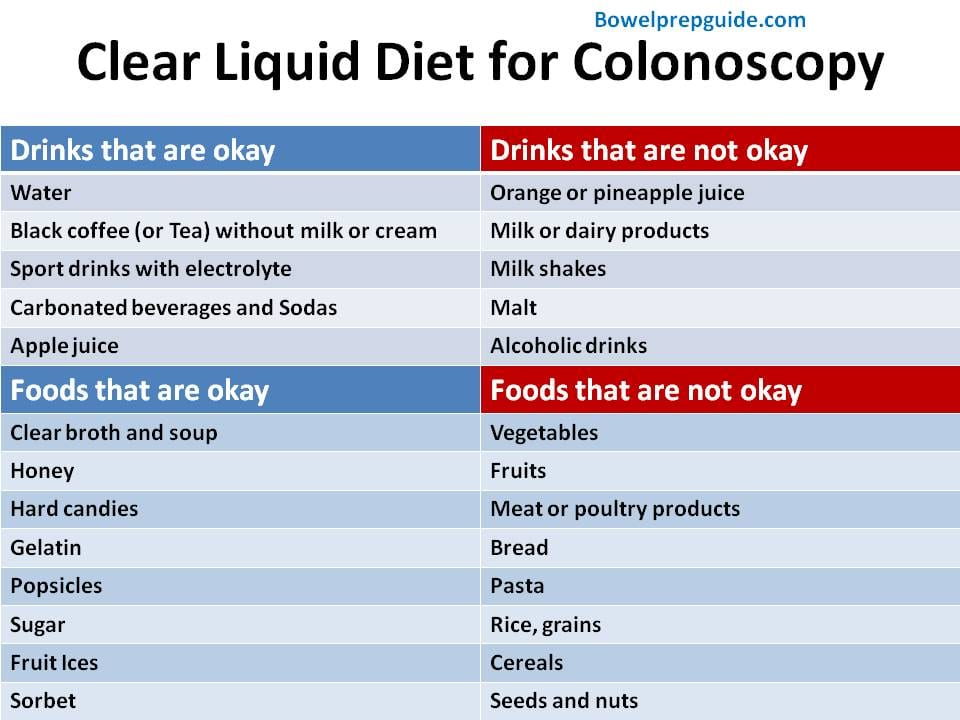 what to eat before colonoscopy