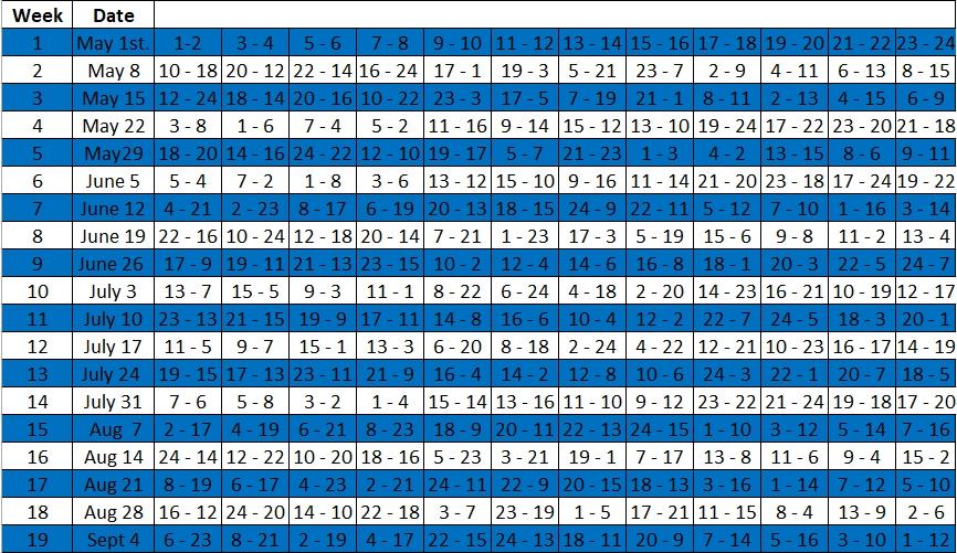 Auglaize City League Schedule