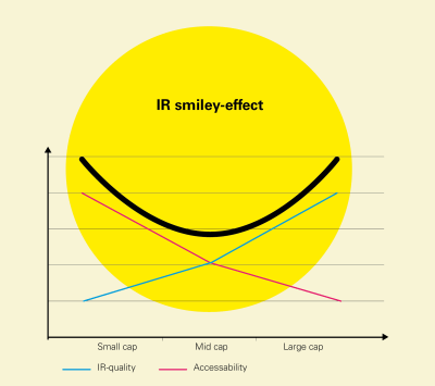 smily_effect