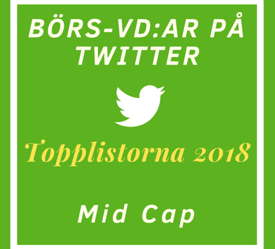 Börs-vd:ar, Twitter, topplista, ranking, box communications, kommunikation, IR