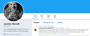 Twittrande vd, Börs-vd, Twitter, Topplistan, trea