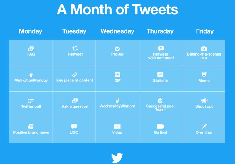 Twitter, börs-vd, digitalt ledarskap