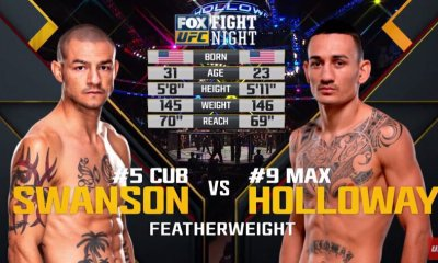 Max HOLLOWAY vs Cub SWANSON - MMA FIGHT VIDEO - UFC