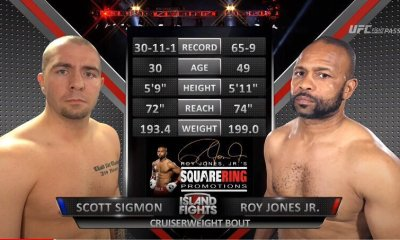 Roy JONES Jr vs Scott SIGMON - Combat de Boxe - Replay Vidéo