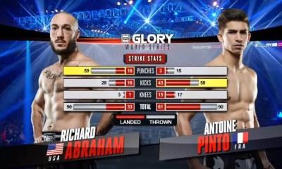Antoine PINTO vs Richard ABRAHAM - K-1 Fight Video - GLORY 38