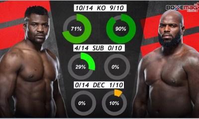 Francis NGANNOU vs Jairzinho ROZENSTRUIK - Retrouvez le Tale Of Tape pour l'UFC Colombus