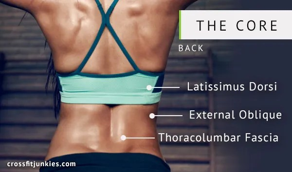 Crossfit Core workout, lower back crossfit