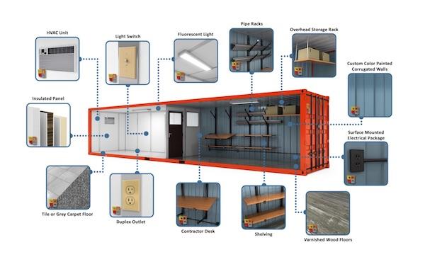 Interior Container Mods