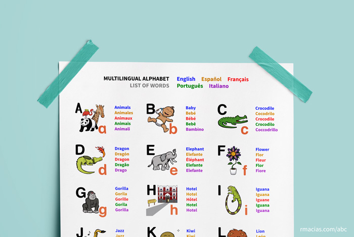 English In Italian: List Of Words That Begin With The Same Letter In Different