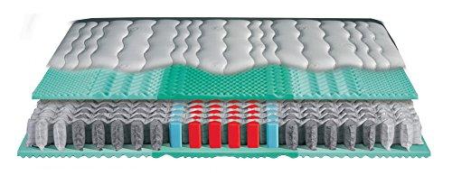 Schlaraffia Viva Plus Aqua Taschenfederkern Plus Matratze, Härtegrad:H1 (bis ca. 60kg);Größe:150 x 190 cm