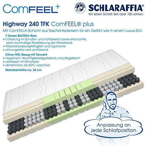 Schlaraffia Highway 240 TFK ComFEEL 7-Zonen Taschenfederkern-Matratze H3