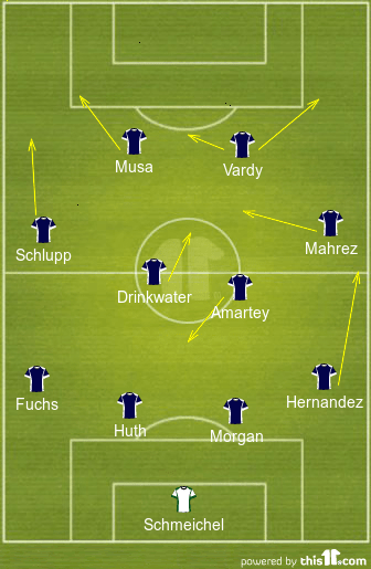 Leicester Lineup.png