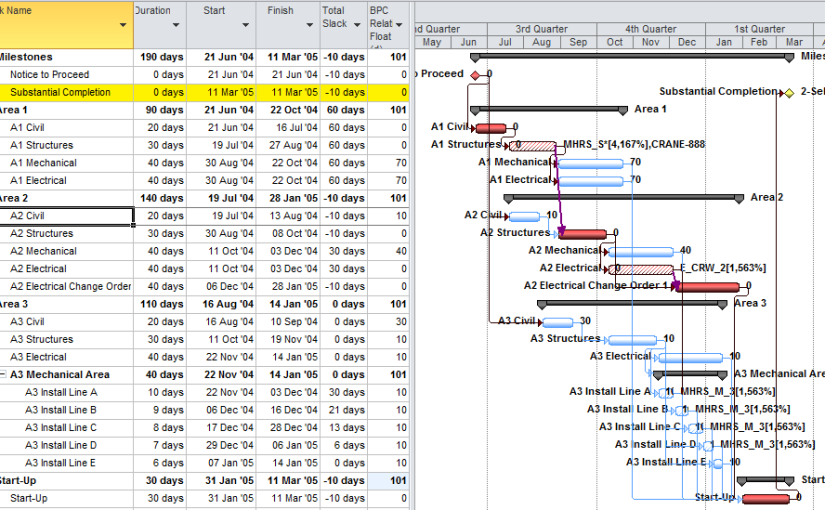 The Resource Critical Path – Logic Analysis of Resource-Leveled Schedules (MS Project), Part 2