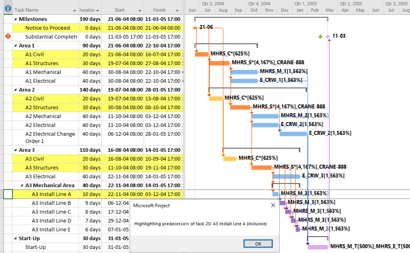 Macro for Tracing, Filtering, and Sorting Task Paths in Microsoft Project