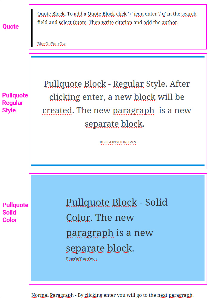 How to add Quote and Pullquote Block in WordPress