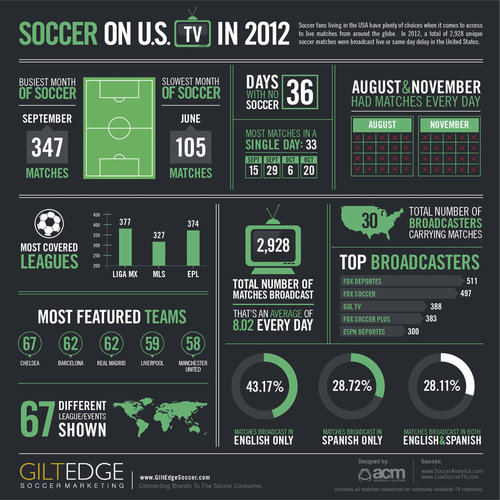 soccer-on-us-tv