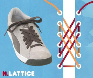 n-diagram instruction of shoe lacing
