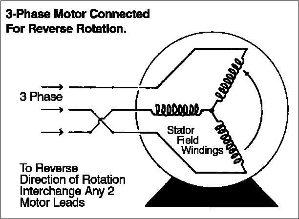 wiring diagram 4 pole 12 lead motor wiring auto wiring diagram 12 lead motor wiring diagram wiring diagram on wiring diagram 4 pole 12 lead motor