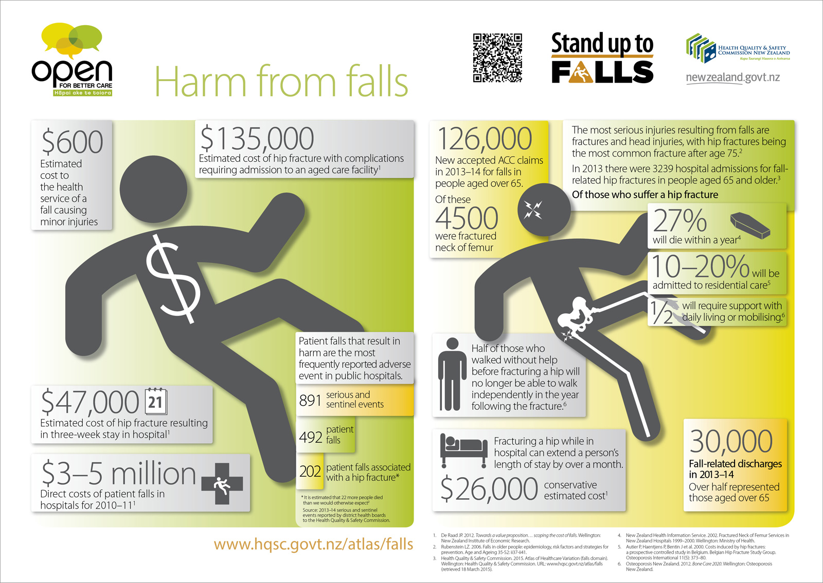 Stand Up To Falls April Falls Month By The Health Quality