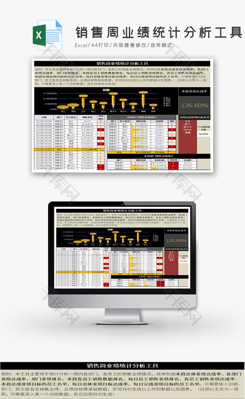 銷售周業績統計分析工具Excel模板_千庫網(excelID:119061)
