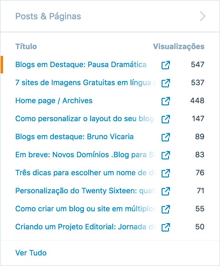 Posts e Páginas