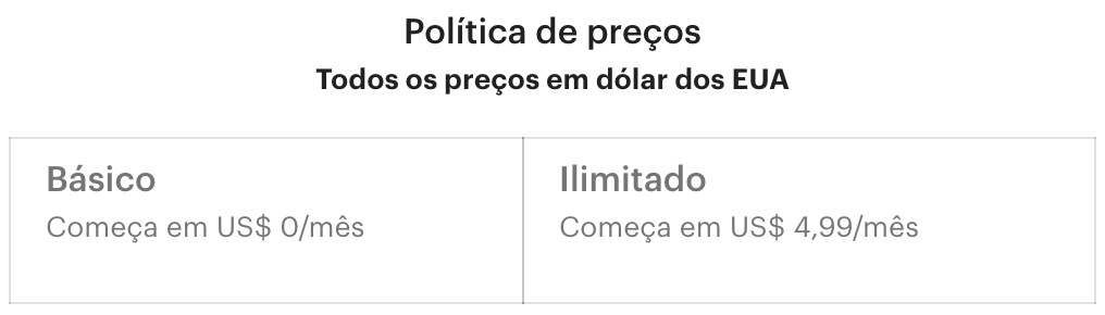 meetup-pricing