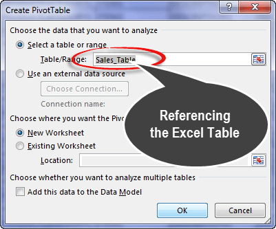 10 Ways Excel Pivot Tables Can Increase Your Productivity - BRAD EDGAR
