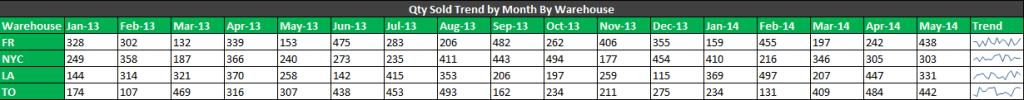 sparkline line chart trend 1