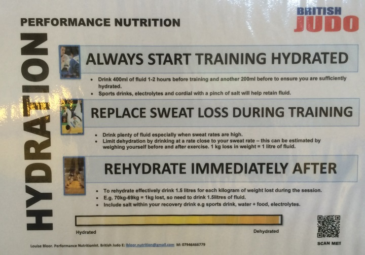 Hydration British Judo