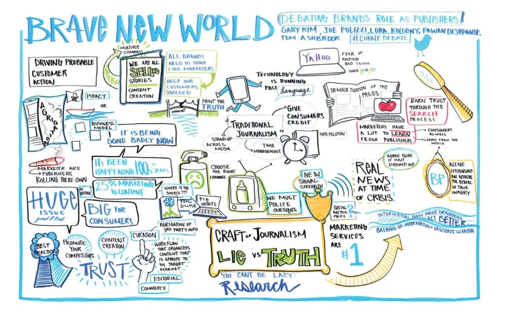 Brave New World Visual Notes