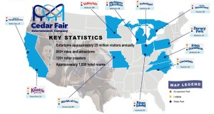 Cedar Fair 2017 Map of Parks from FunForward Presentation