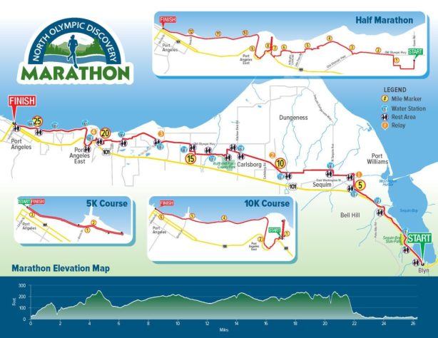 North Olympic Discovery Marathon