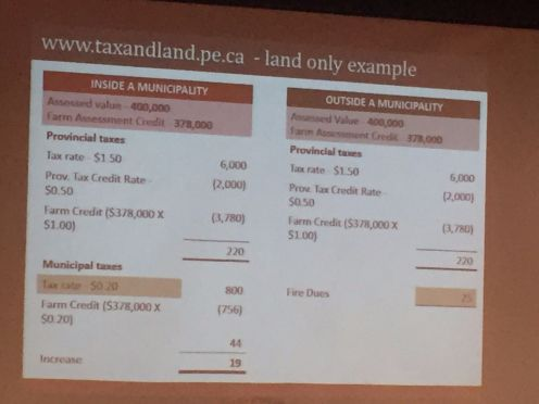 CLE Presentation slide - tax comparison - Jan 29 2016