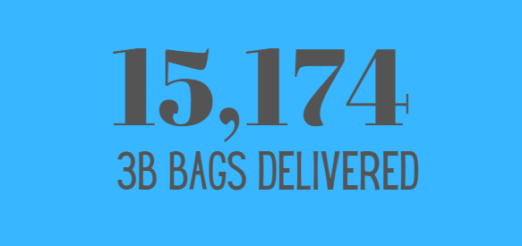 15174 bags have been delivered