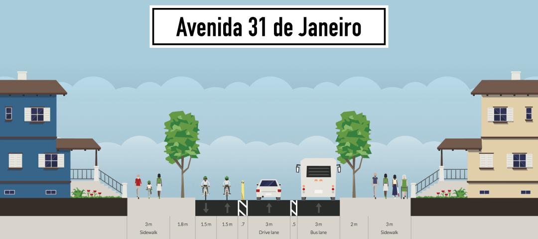 avenida-31-de-janeiro