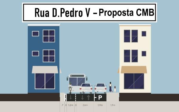 rua-dpedro-v-futura-cmb
