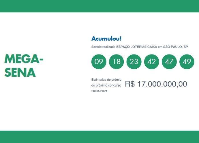 Mega acumula e 11 apostadores de Bragança acertam quadra
