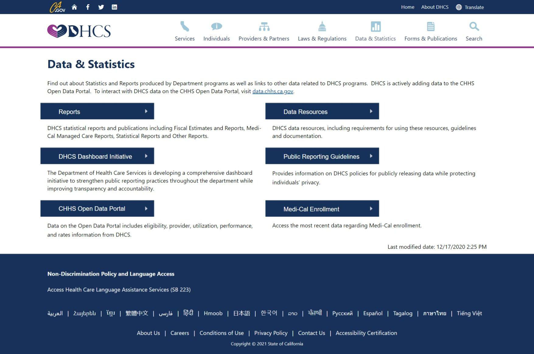 Data & Statistics