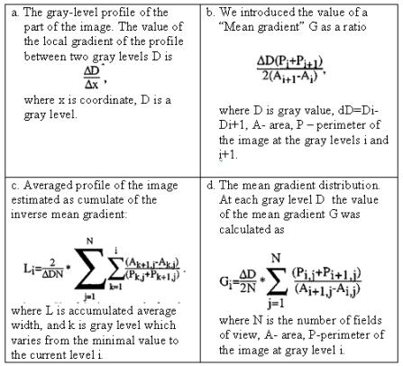 Gradient_Table_Description