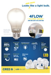 cree-led-bulbs