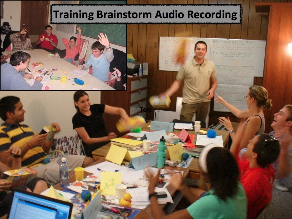 Brainstorming Training Techniques Activities