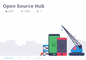 Parse SDK Open Source