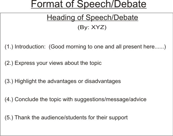 Formats Of NoticeLetterArticleSpeechDebate  Invitation