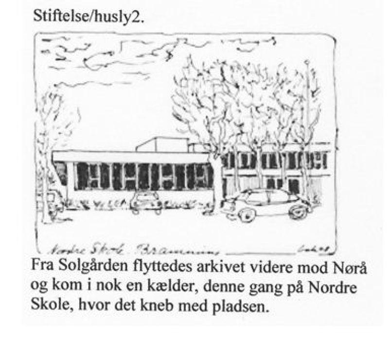 BaksArkivhistorie_4